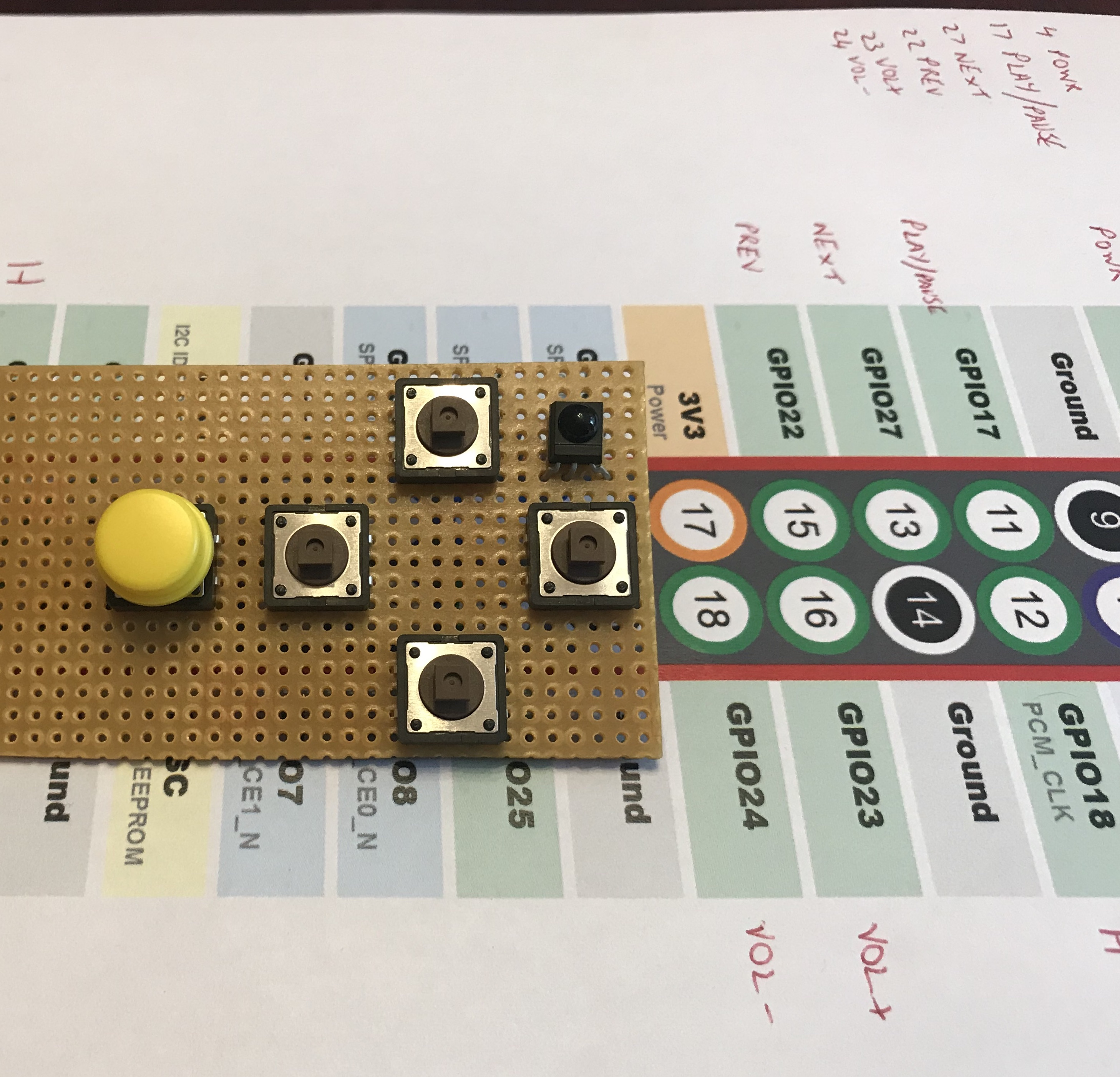 Announce Squeezebuttonpi Tool To Use Buttons And Rotary Encoders Wiringpi Encoder On A Rpi Archive Squeezebox Community Forums